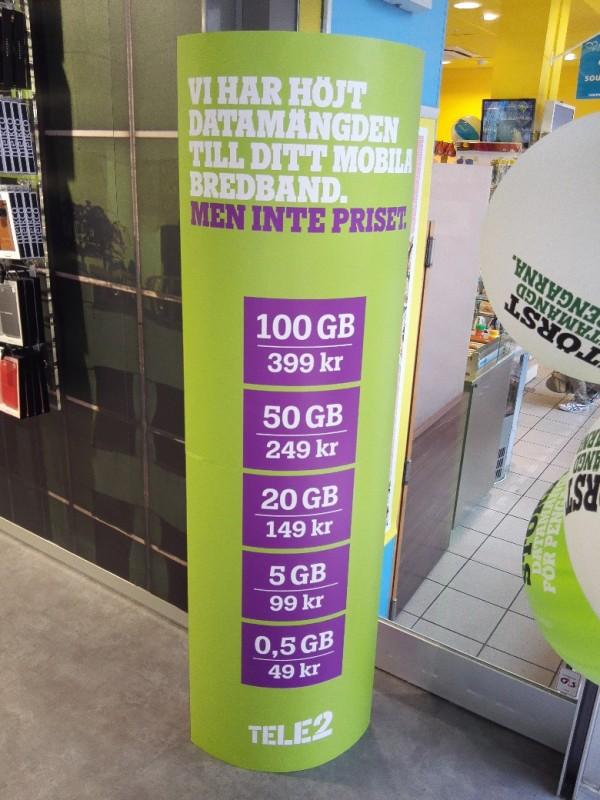 Preise für Datenvolumen in Schweden...