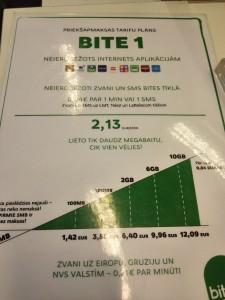 Übersicht über die Preisentwicklung des Datenvolumens in Lettland...