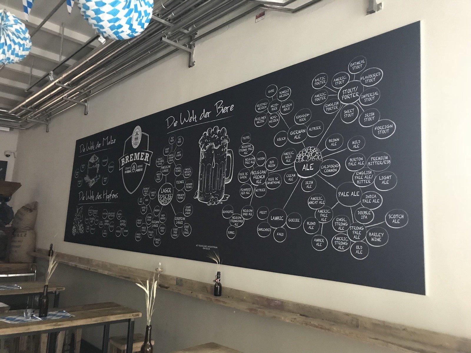 Die verschiedenen Bierstile stehen hier auf einer großen Tafel