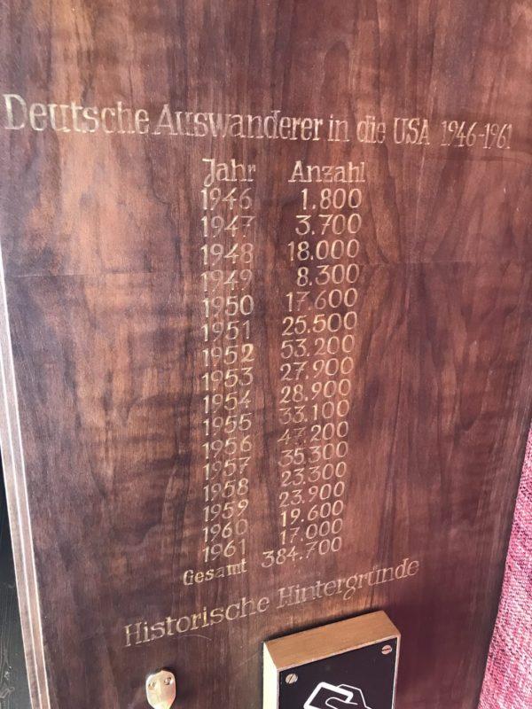 Darstellung, wie viele Menschen am Bremerhaven in welchem Jahr ausgewandert sind
